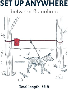 Ruffwear knot a hitch tie out drawing